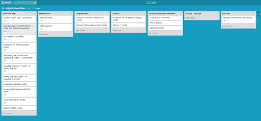 Trello & High School Planning