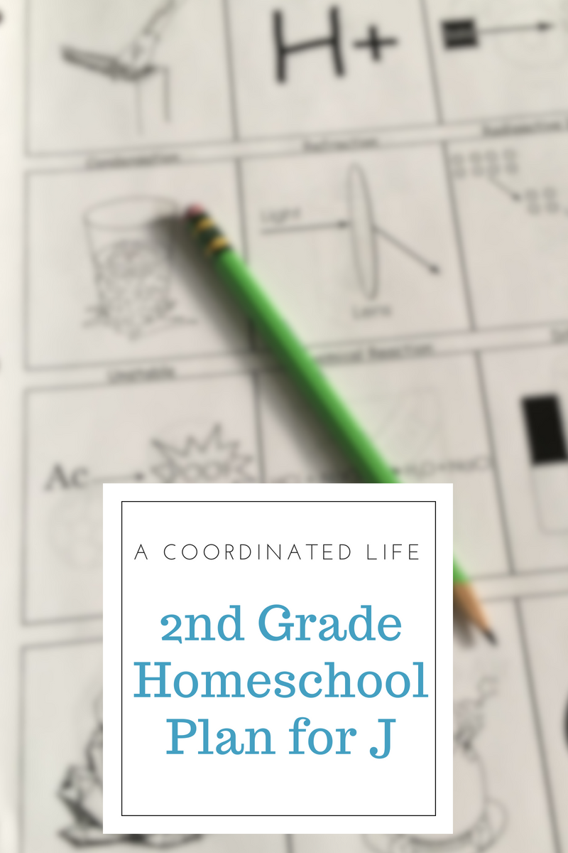 2nd Grade Homeschool Plan for J